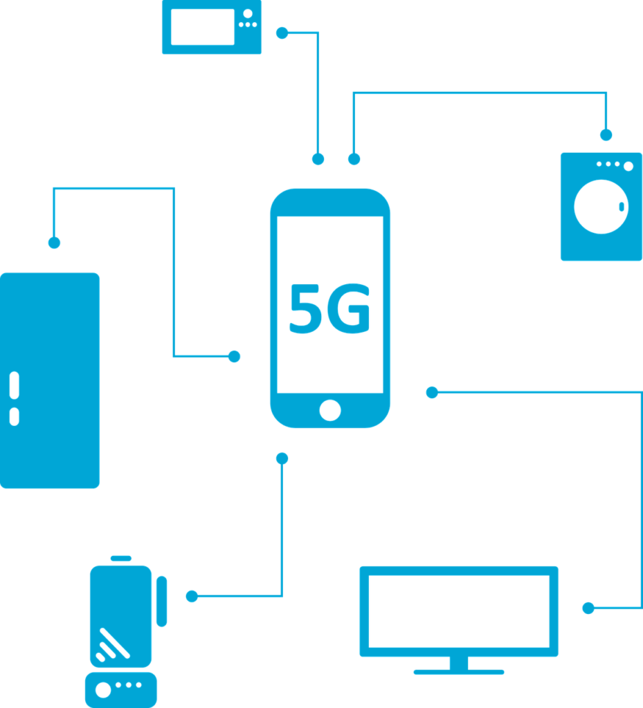 Intro to 5G